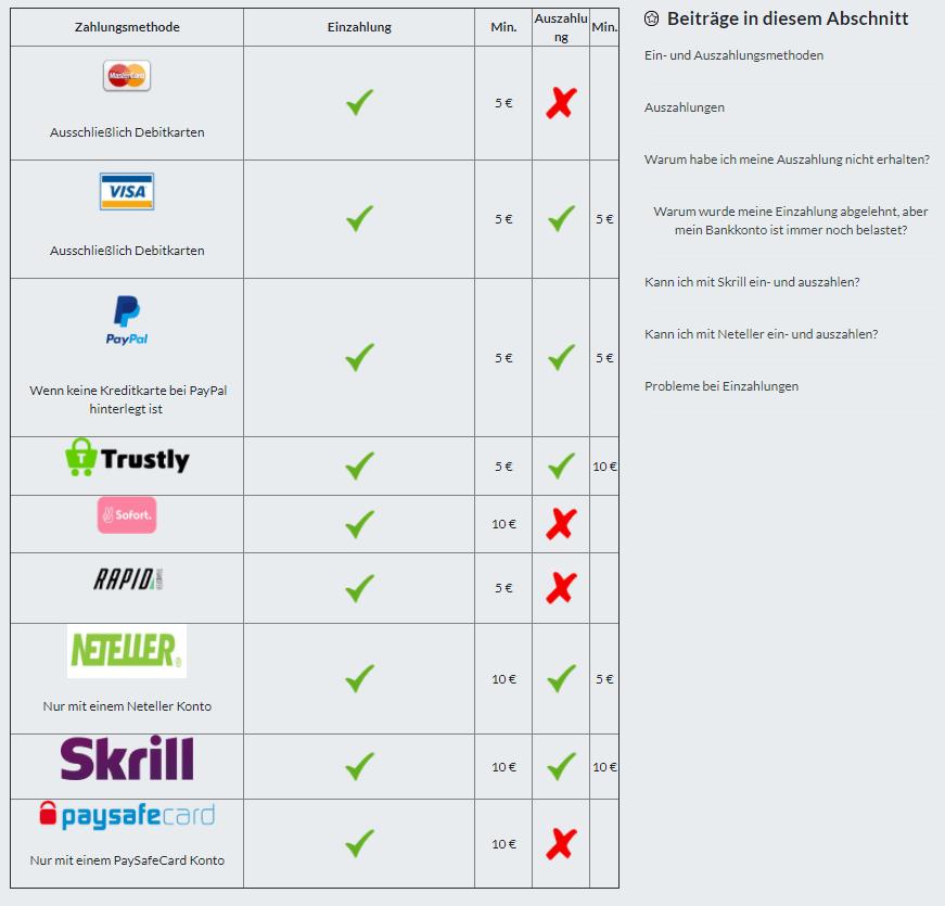 BildBet Zahlungsarten