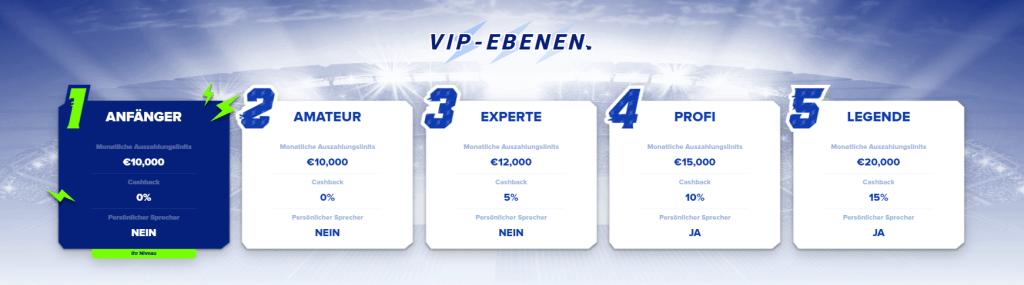 Sportaza VIP-Ebenen