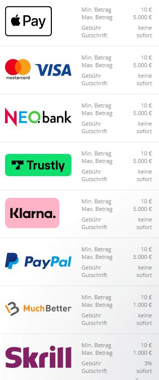 NEO.bet Einzahlungsmethoden